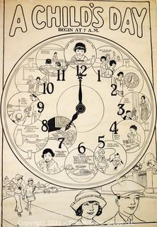 """Poster of """"A Child's Day"""", circa 1950's"""